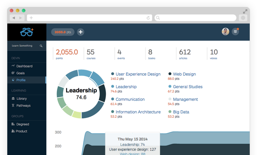 illustration of visual data tools available in the Degreed app
