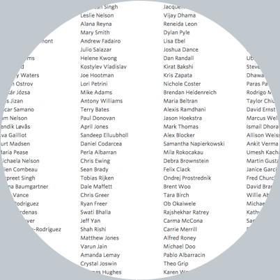 Snapshot of Founding Scholar list